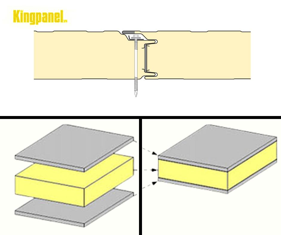 ứng dụng panel pu cách nhiệt